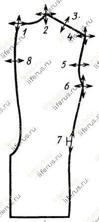 Схема размещения важнейших конструктивных точек: а - спинки