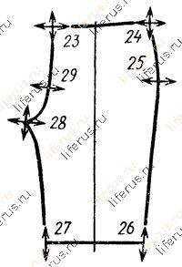Схема размещения важнейших конструктивных точек: г - передней половинки брюк
