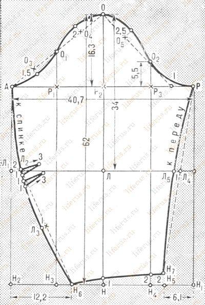 Как построить выкройку одношовного рукава
